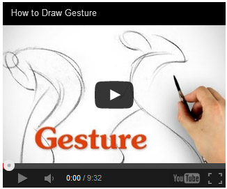 How to Draw Gesture